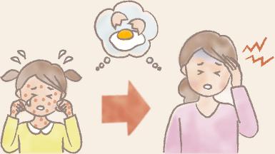子供の食物アレルギー