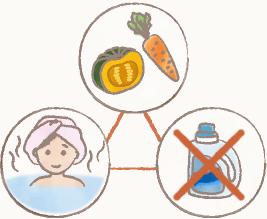 3つの治療法